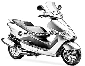 (SCOOTER) YP 125 MAJESTY-SE02 / SE06